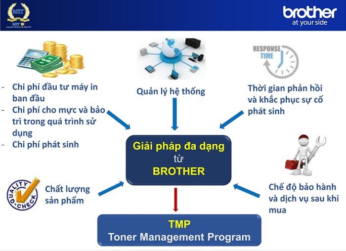 MiT là đối tác chiến lược của nhà sản xuất Brother